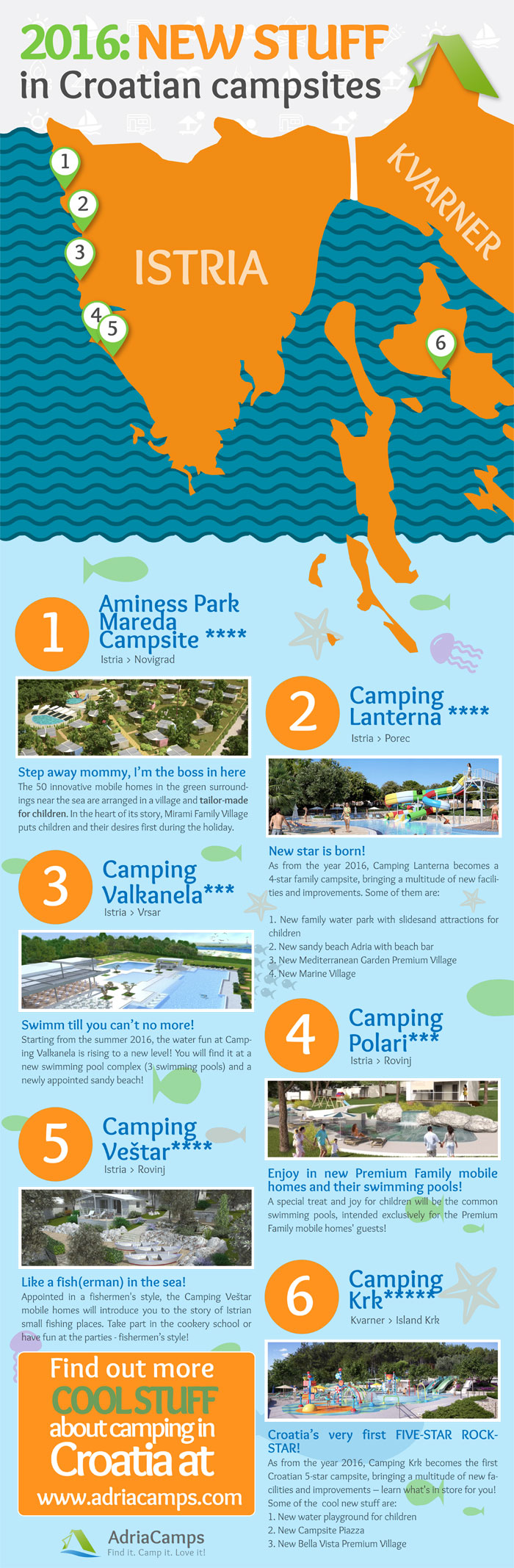 Infographic - new stuff in croatian campsites in 2016.